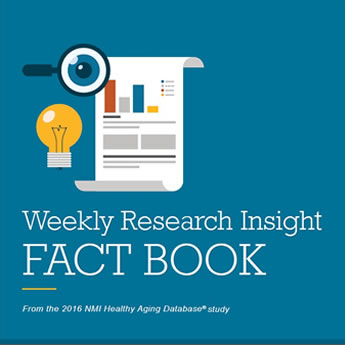 Weekly Research Insight Fact Book